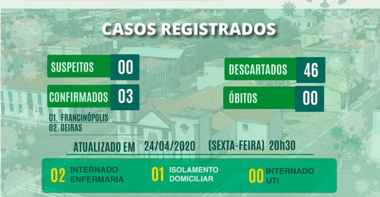 Hospital Regional de Oeiras já tem três casos confirmados de COVID-19 1