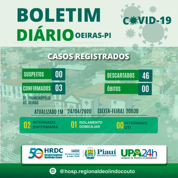Hospital Regional de Oeiras já tem três casos confirmados de COVID-19 2