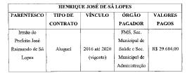Prefeito de Oeiras beneficia familiares em dispensa de licitação 3