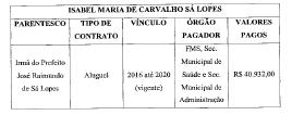 Prefeito de Oeiras beneficia familiares em dispensa de licitação 4